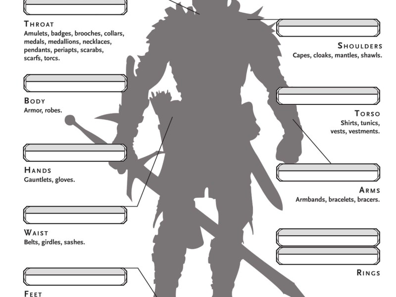 delta green editable character sheet pdf